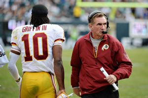 Owner-QB Link Disillusioned Shanahan